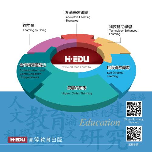 做中學,創新學習,科技學習,溝通能力,自我導向學習,高層次思考,翻轉教育,翻轉學習