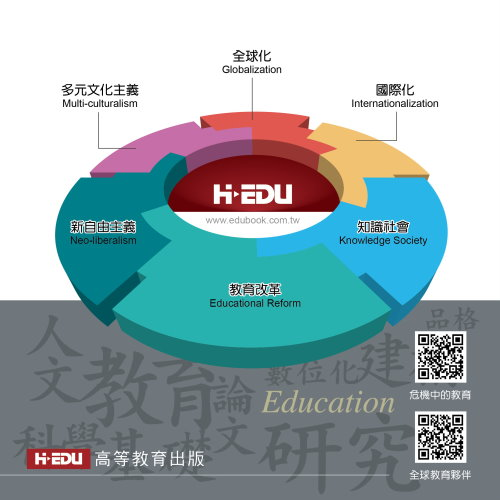 多元文化主義,教育全球化,教育國際化,新自由主義,教育改革,社會知識,教育危機,教育夥伴