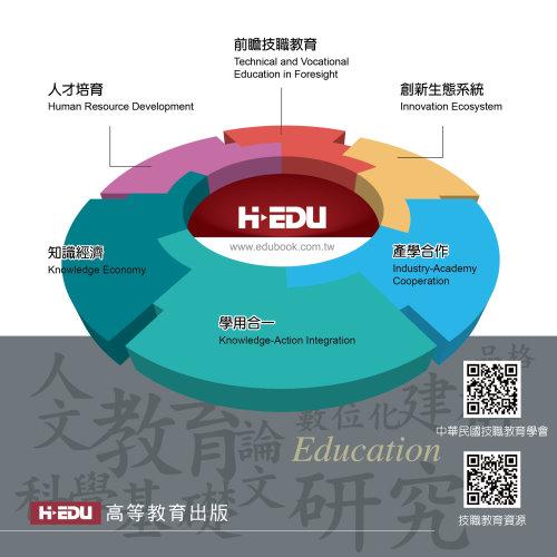 人才培育,前瞻技職教育,創新生態系統,產學合作,學用合一,知識經濟